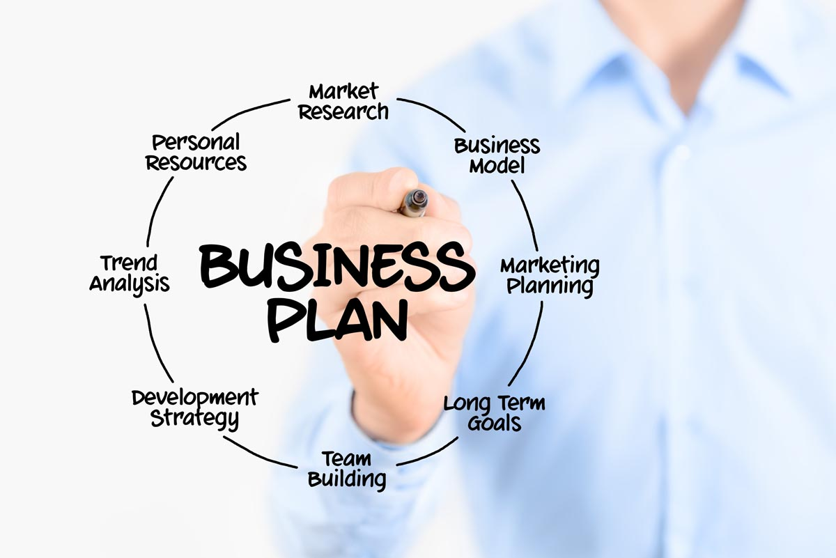 starting a new business  planning for success  ph    business planning for starting a new business
