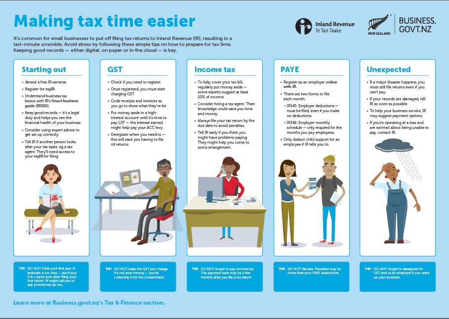 IRD poster for tax